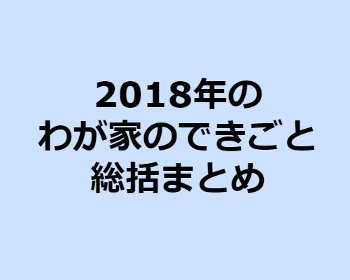 2018年のできごと